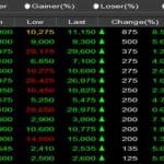 Inilah Alasan Mengapa Saham Indonesia Diburu Investor Asing