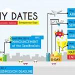 Liputan Final Kompetisi International Business Plan 2014
