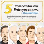 Cerita Bisnis Inspiratif: Orang-Orang Gagal yang Mengubah Hidup Menjadi Tersukses di Dunia
