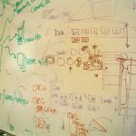 Cara Membuat Rencana Bisnis Tanpa Repot