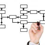 4 Tugas Manajemen Perusahaan yang Sesungguhnya